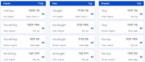 Hebrew-Verbs.co.il